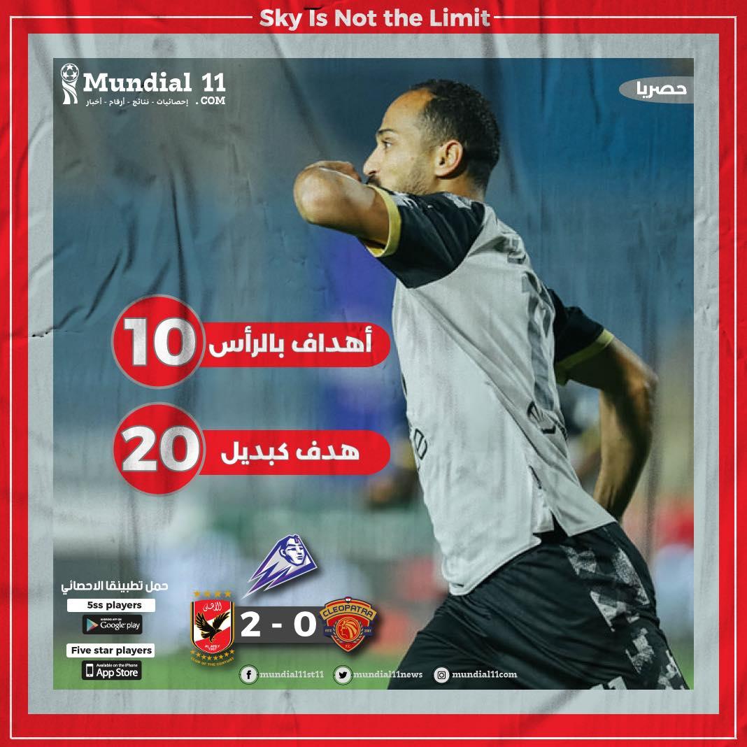 تعرف على معطيات رقمية جديدة بعد هدف وليد سليمان بالرأس في فوز الأهلي رقم 1100