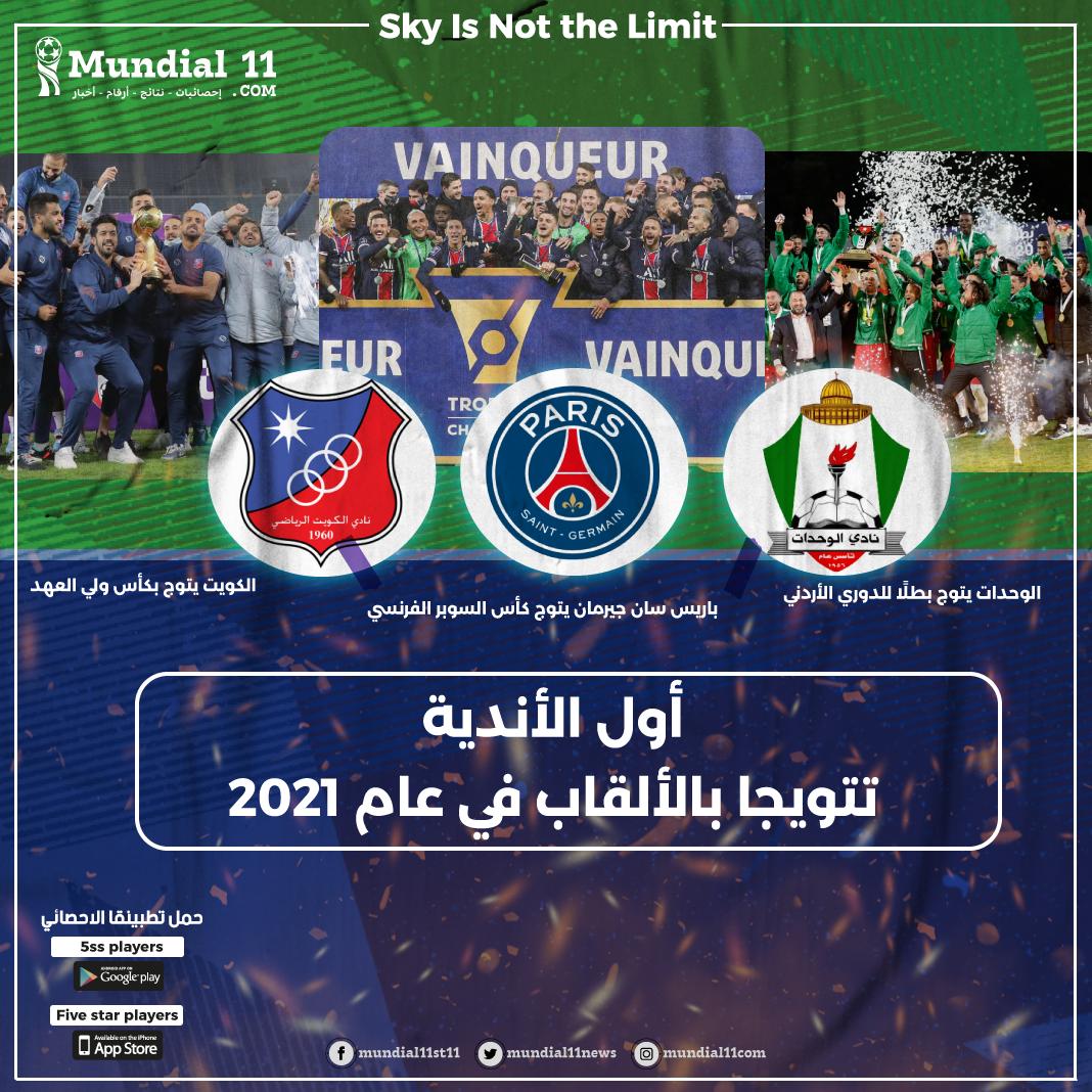 من الأندية المتوجة بألقاب في أول أسبوعين من عام 2021؟ باريس– الوحدات– الكويت